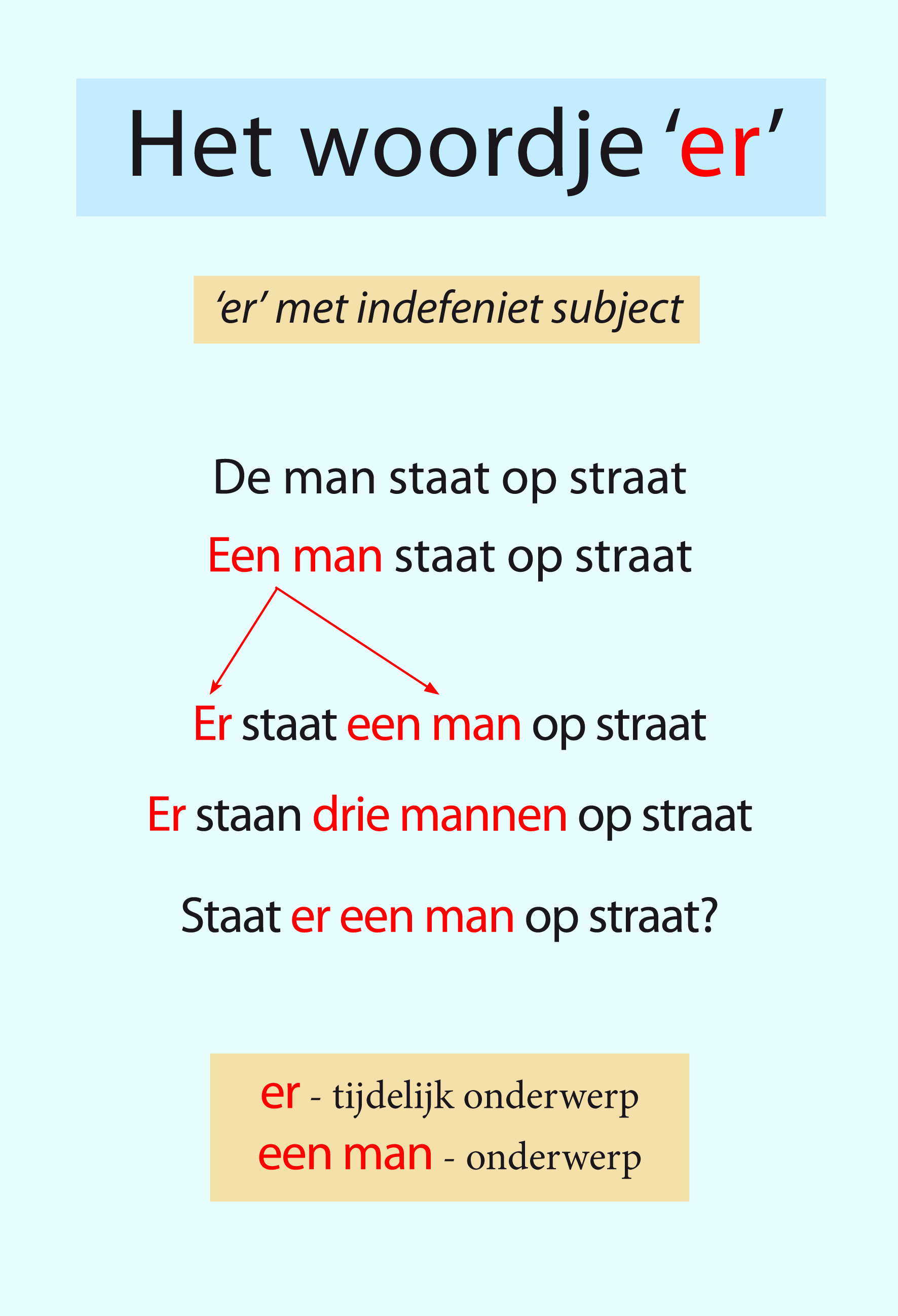 er met indefeniet subject jpeg
